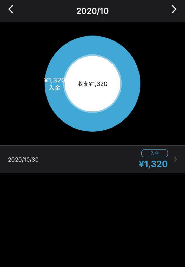 現金管理 アプリ 入金